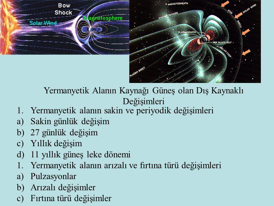 Yermanyetik Alanın Kaynağı Güneş olan Dış Kaynaklı Değişimleri 1.Yermanyetik alanın sakin ve periyodik değişimleri a)Sakin günlük değişim b)27 günlük değişim c)Yıllık değişim d)11 yıllık güneş leke dönemi 1.Yermanyetik alanın arızalı ve fırtına türü değişimleri a)Pulzasyonlar b)Arızalı değişimler c)Fırtına türü değişimler