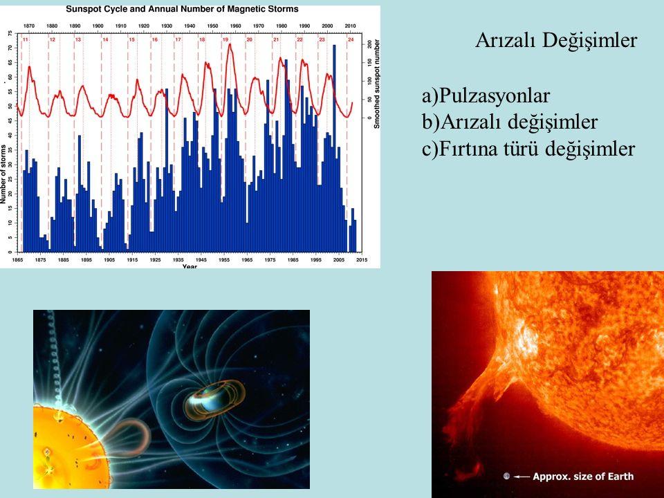 Arızalı Değişimler a)Pulzasyonlar b)Arızalı değişimler c)Fırtına türü değişimler