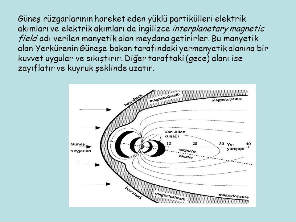 Güneş rüzgarlarının hareket eden yüklü partikülleri elektrik akımları ve elektrik akımları da ingilizce interplanetary magnetic field adı verilen many