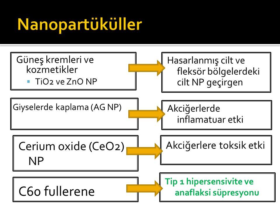 Güneş kremleri ve kozmetikler  TiO2 ve ZnO NP Hasarlanmış cilt ve fleksör bölgelerdeki cilt NP geçirgen Cerium oxide (CeO2) NP Tip 1 hipersensivite v