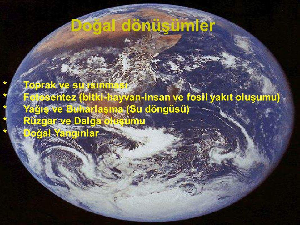 www.slaytyerim.com Doğal dönüşümler * Toprak ve su ısınması * Fotosentez (bitki-hayvan-insan ve fosil yakıt oluşumu) * Yağış ve Buharlaşma (Su döngüsü