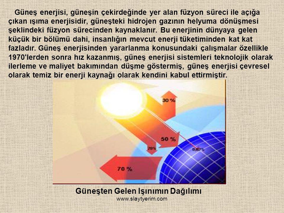 www.slaytyerim.com Güneş enerjisi, güneşin çekirdeğinde yer alan füzyon süreci ile açığa çıkan ışıma enerjisidir, güneşteki hidrojen gazının helyuma dönüşmesi şeklindeki füzyon sürecinden kaynaklanır.