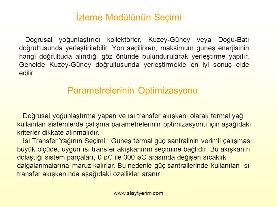 www.slaytyerim.com İzleme Modülünün Seçimi Doğrusal yoğunlaştırıcı kollektörler, Kuzey-Güney veya Doğu-Batı doğrultusunda yerleştirilebilir.