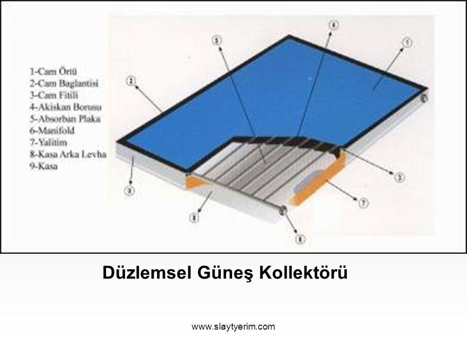 www.slaytyerim.com Düzlemsel Güneş Kollektörü