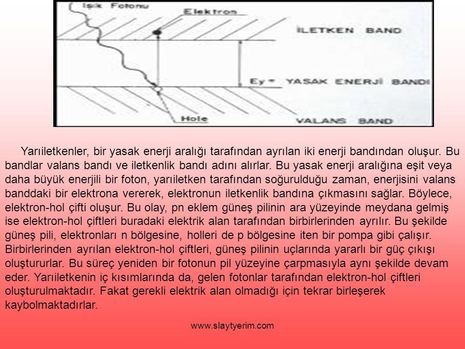 www.slaytyerim.com Yarıiletkenler, bir yasak enerji aralığı tarafından ayrılan iki enerji bandından oluşur. Bu bandlar valans bandı ve iletkenlik band