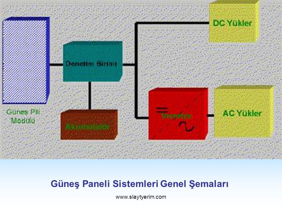 www.slaytyerim.com Güneş Paneli Sistemleri Genel Şemaları