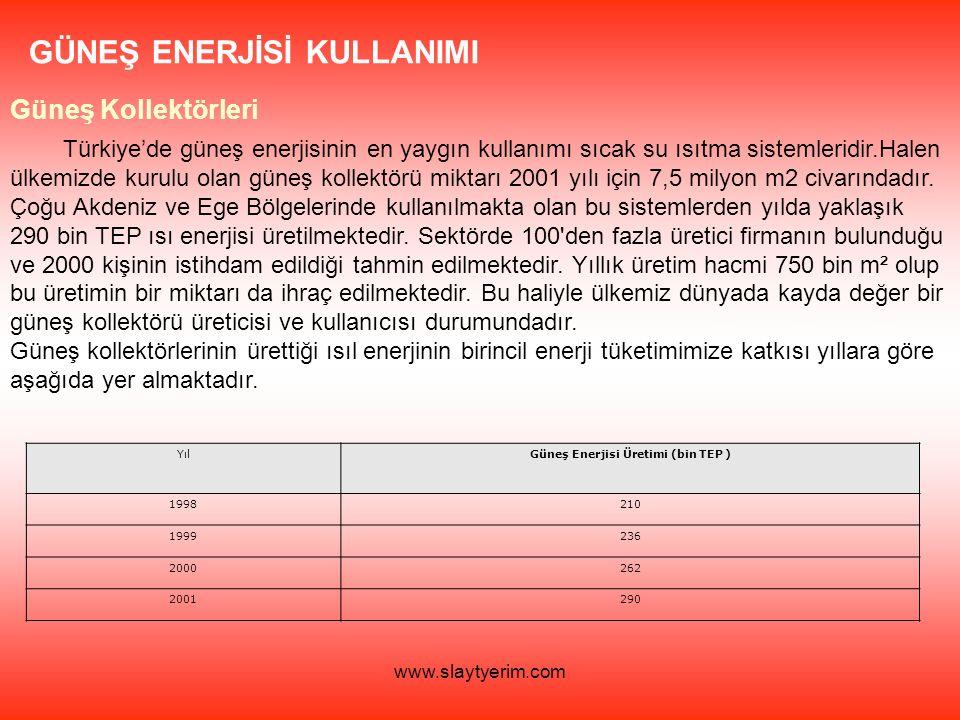 www.slaytyerim.com GÜNEŞ ENERJİSİ KULLANIMI Güneş Kollektörleri Türkiye'de güneş enerjisinin en yaygın kullanımı sıcak su ısıtma sistemleridir.Halen ülkemizde kurulu olan güneş kollektörü miktarı 2001 yılı için 7,5 milyon m2 civarındadır.