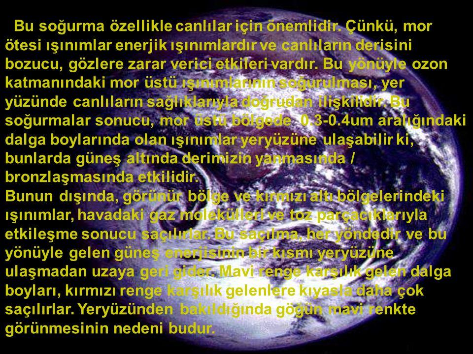 www.slaytyerim.com Güneşten sıcak su İSTANBUL : ANKARA :