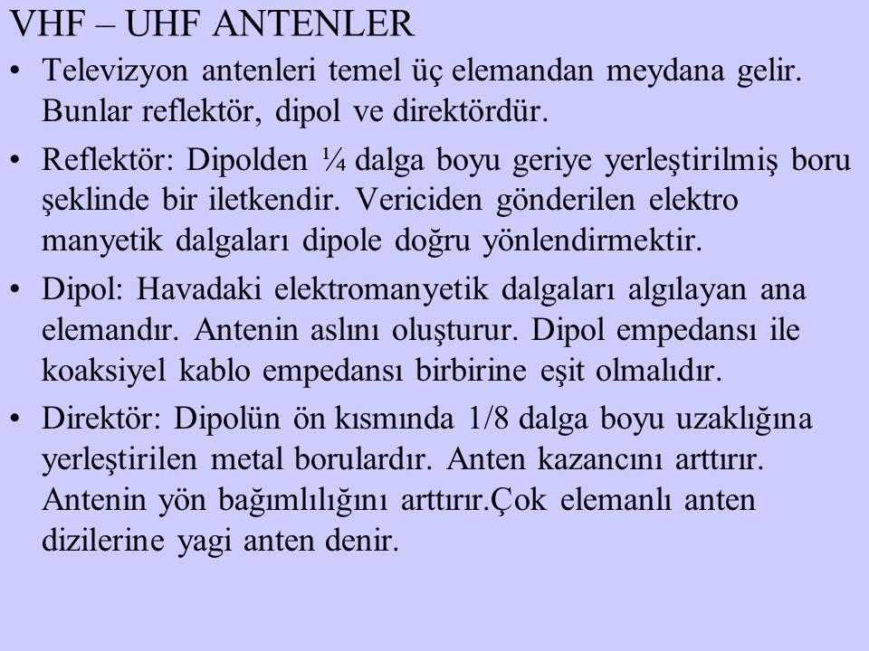 VHF – UHF ANTENLER Televizyon antenleri temel üç elemandan meydana gelir. Bunlar reflektör, dipol ve direktördür. Reflektör: Dipolden ¼ dalga boyu ger