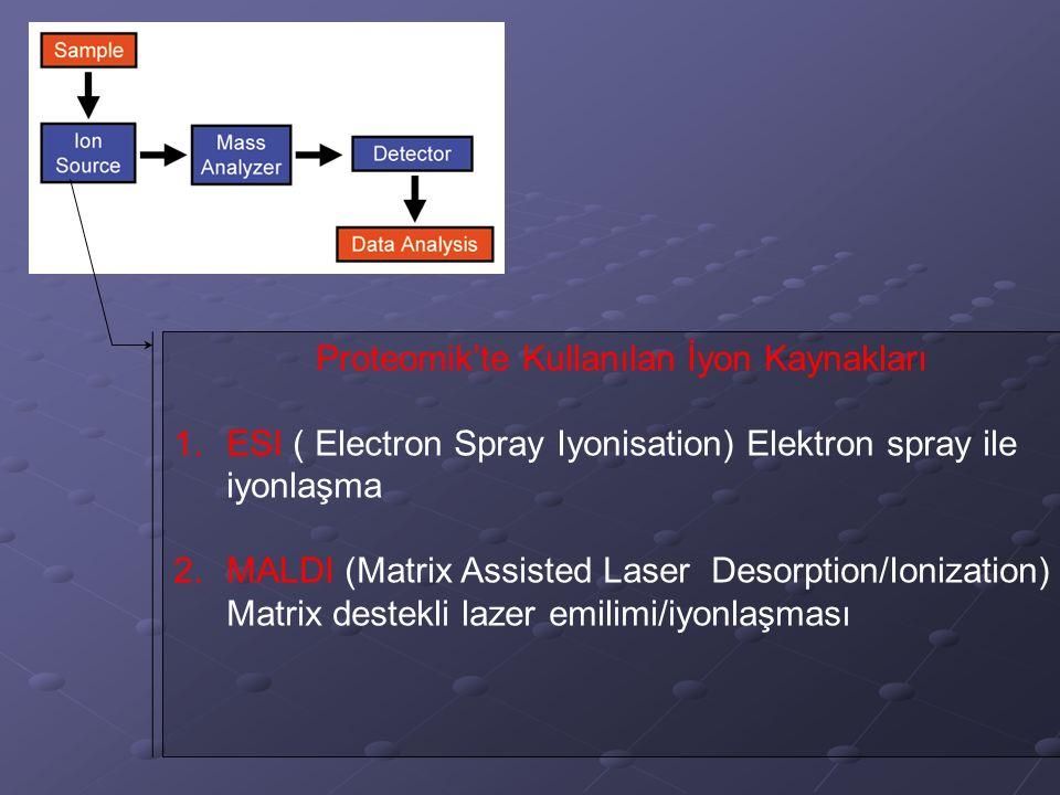 Proteomik'te Kullanılan İyon Kaynakları 1.ESI ( Electron Spray Iyonisation) Elektron spray ile iyonlaşma 2.MALDI (Matrix Assisted Laser Desorption/Ion