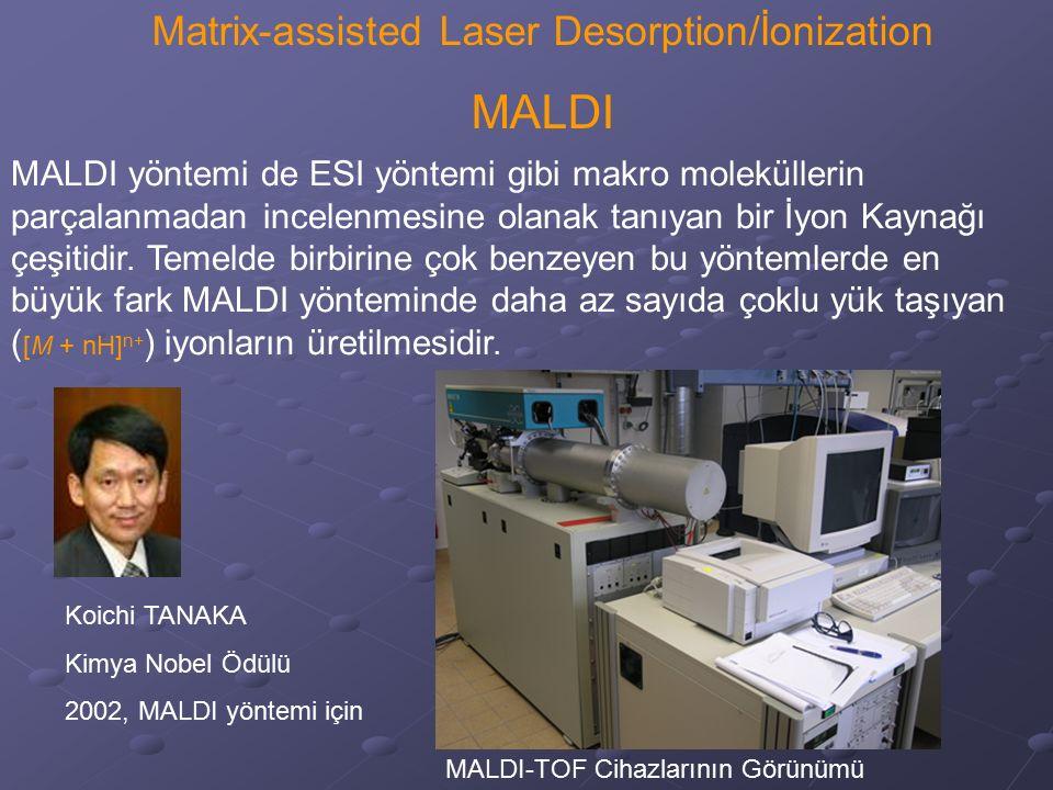 Matrix-assisted Laser Desorption/İonization MALDI MALDI yöntemi de ESI yöntemi gibi makro moleküllerin parçalanmadan incelenmesine olanak tanıyan bir