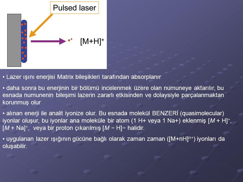 Lazer ışını enerjisi Matrix bileşikleri tarafından absorplanır daha sonra bu enerjinin bir bölümü incelenmek üzere olan numuneye aktarılır, bu esnada
