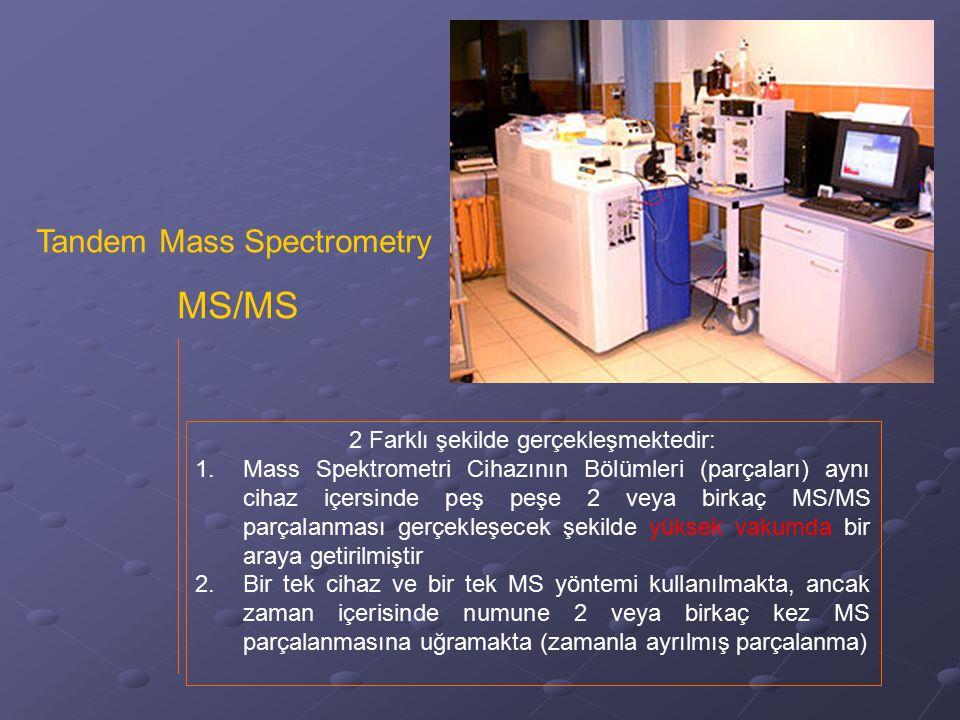 Tandem Mass Spectrometry MS/MS 2 Farklı şekilde gerçekleşmektedir: 1.Mass Spektrometri Cihazının Bölümleri (parçaları) aynı cihaz içersinde peş peşe 2