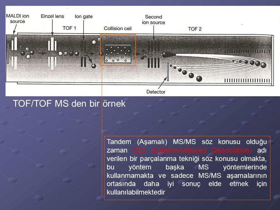 TOF/TOF MS den bir örnek Tandem (Aşamalı) MS/MS söz konusu olduğu zaman CID (Collision-Induced Dissociation) adı verilen bir parçalanma tekniği söz ko