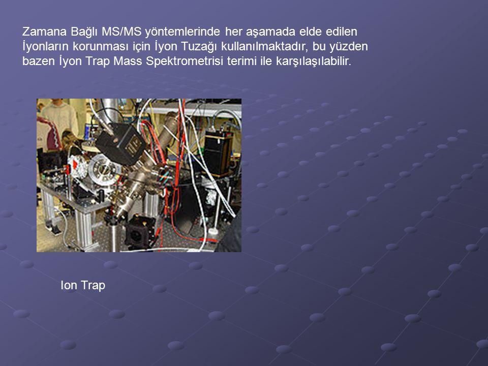 Zamana Bağlı MS/MS yöntemlerinde her aşamada elde edilen İyonların korunması için İyon Tuzağı kullanılmaktadır, bu yüzden bazen İyon Trap Mass Spektro
