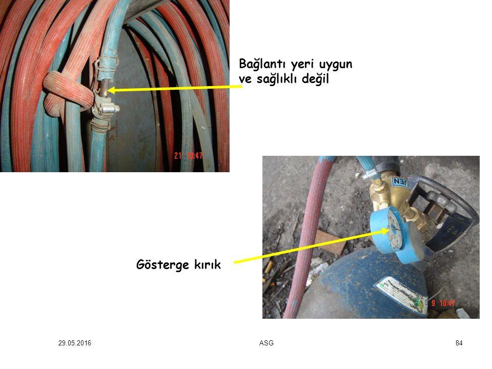 29.05.2016ASG83 Boru ve hortumlar Yüksek basınç sistemlerinde plastik borular kullanılmamalıdır Asetilen ile bakır boru sistemleri kullanılamaz Dağıtı