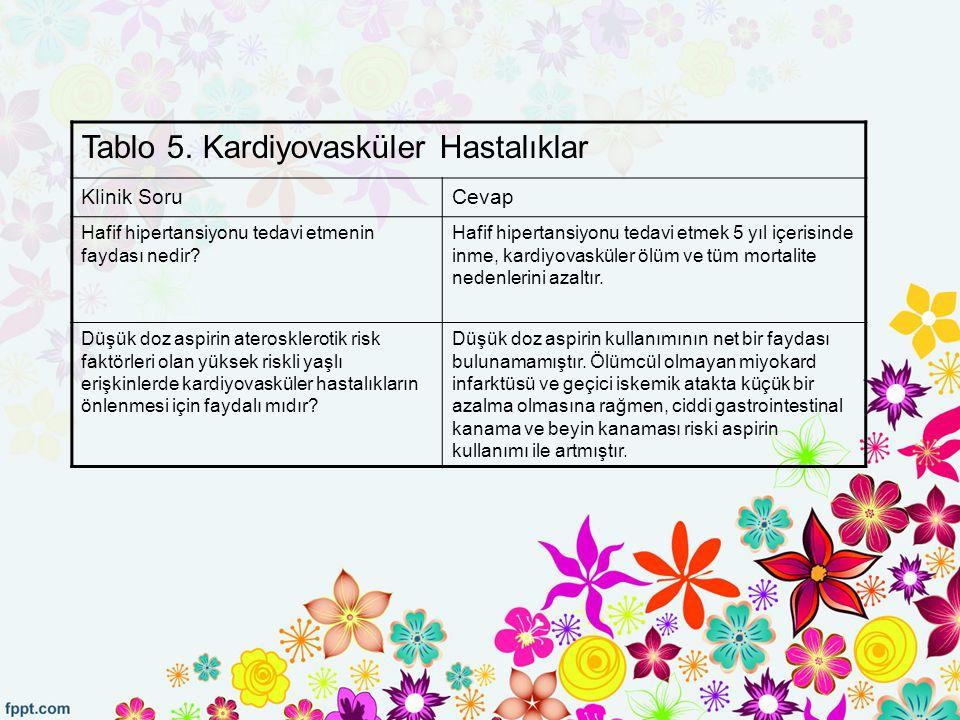Tablo 5.