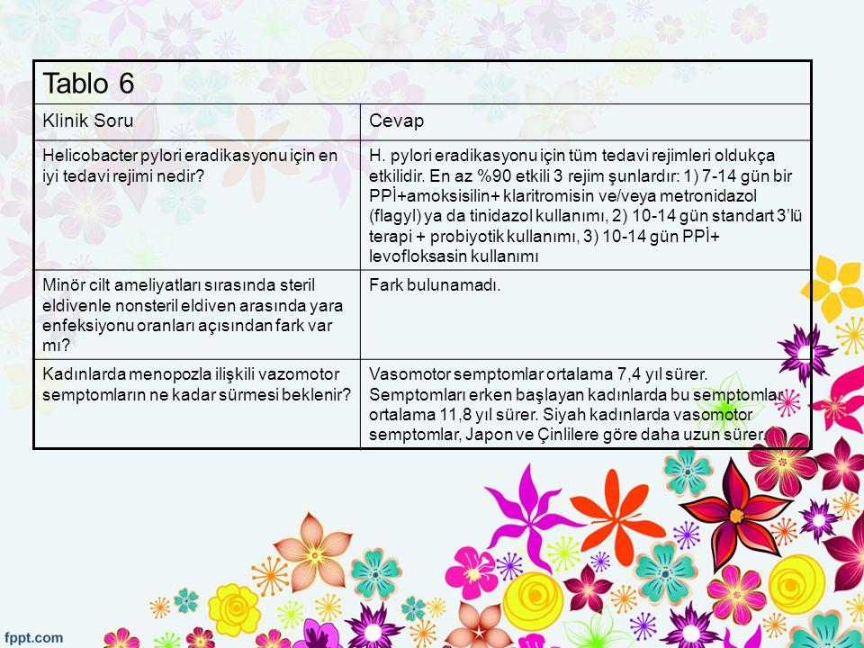 Tablo 6 Klinik SoruCevap Helicobacter pylori eradikasyonu için en iyi tedavi rejimi nedir.
