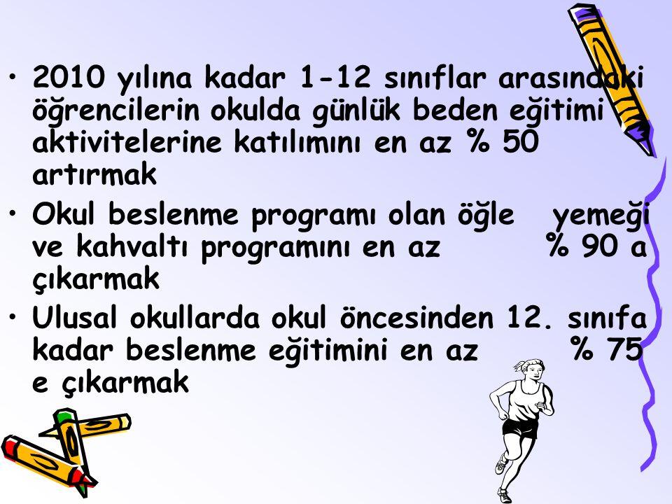 Türkiye'de Okul Sağlığı Hedefleri
