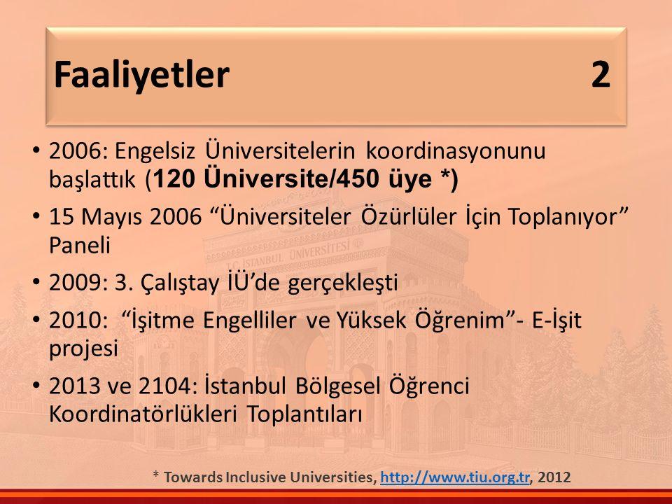 2006: Engelsiz Üniversitelerin koordinasyonunu başlattık ( 120 Üniversite/450 üye *) 15 Mayıs 2006 Üniversiteler Özürlüler İçin Toplanıyor Paneli 2009: 3.