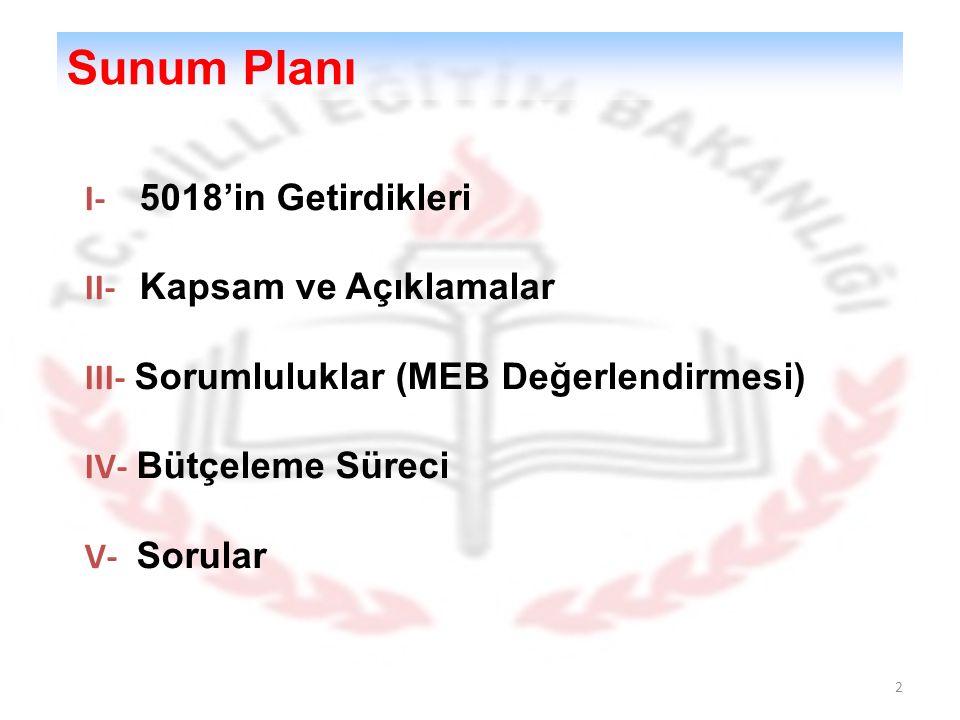 2 I- 5018'in Getirdikleri II- Kapsam ve Açıklamalar III- Sorumluluklar (MEB Değerlendirmesi) IV- Bütçeleme Süreci V- Sorular Sunum Planı