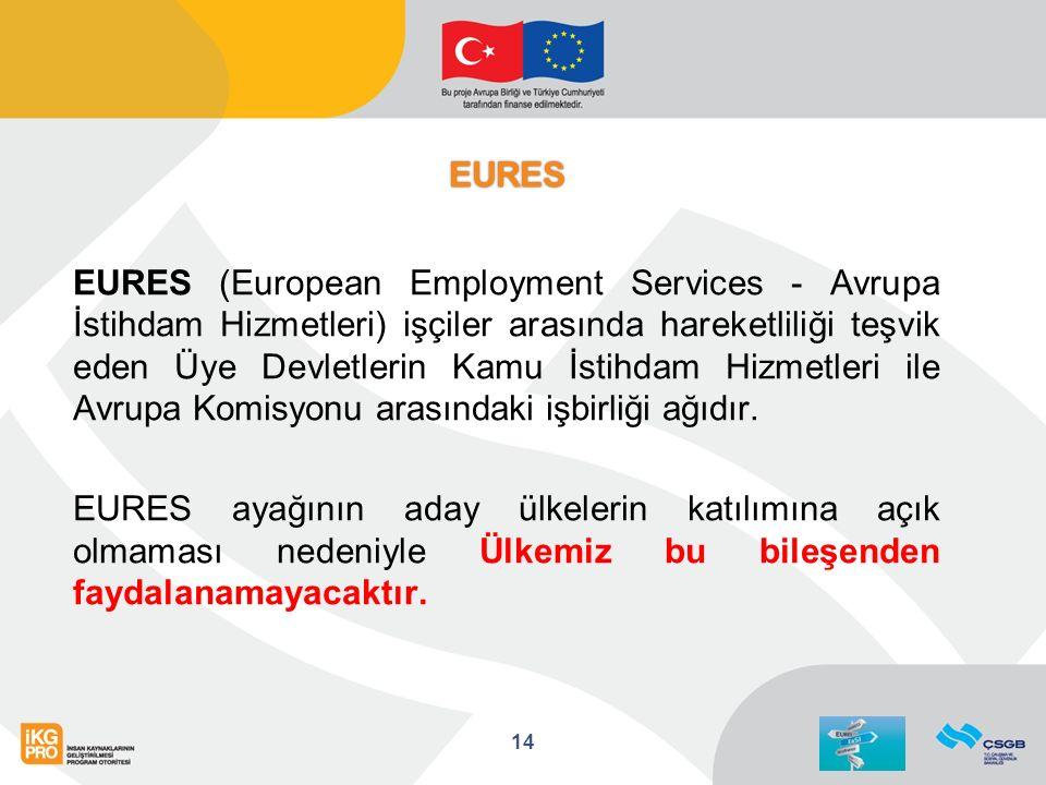 EURES EURES EURES (European Employment Services - Avrupa İstihdam Hizmetleri) işçiler arasında hareketliliği teşvik eden Üye Devletlerin Kamu İstihdam Hizmetleri ile Avrupa Komisyonu arasındaki işbirliği ağıdır.
