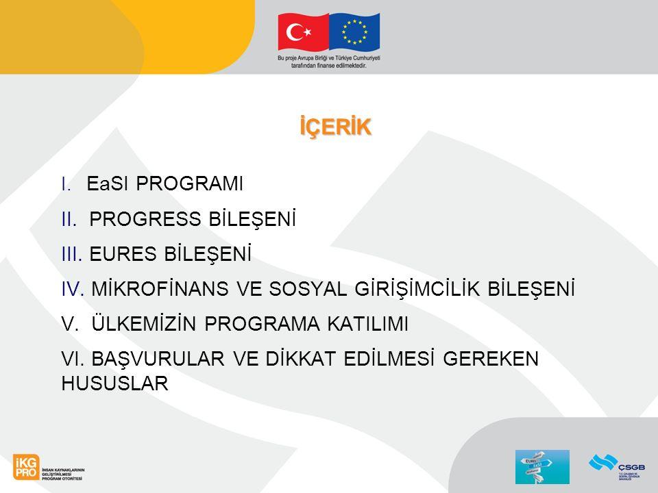 İÇERİK I. EaSI PROGRAMI II. PROGRESS BİLEŞENİ III.