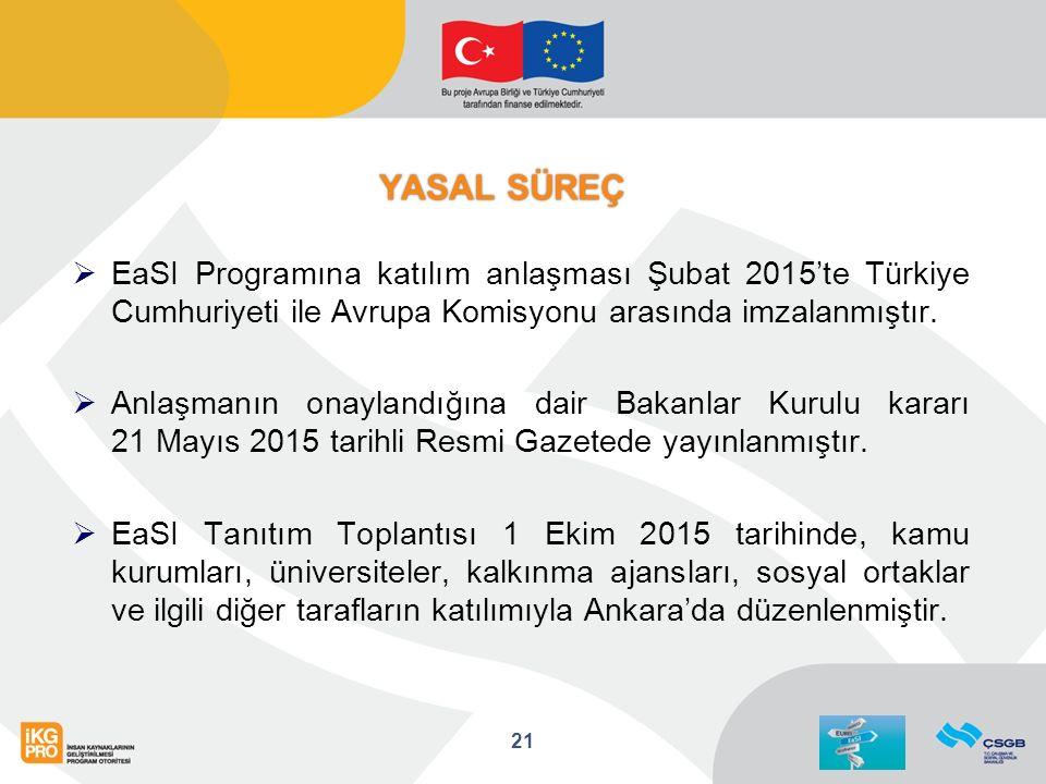  EaSI Programına katılım anlaşması Şubat 2015'te Türkiye Cumhuriyeti ile Avrupa Komisyonu arasında imzalanmıştır.