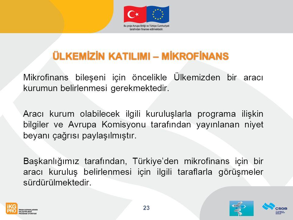 Mikrofinans bileşeni için öncelikle Ülkemizden bir aracı kurumun belirlenmesi gerekmektedir.