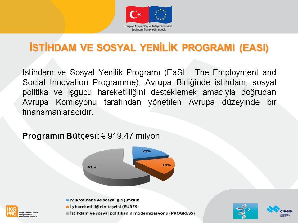 İSTİHDAM VE SOSYAL YENİLİK PROGRAMI (EASI) İstihdam ve Sosyal Yenilik Programı (EaSI - The Employment and Social Innovation Programme), Avrupa Birliğinde istihdam, sosyal politika ve işgücü hareketliliğini desteklemek amacıyla doğrudan Avrupa Komisyonu tarafından yönetilen Avrupa düzeyinde bir finansman aracıdır.