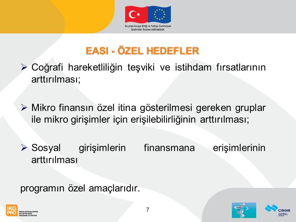 EASI - ÖZEL HEDEFLER  Coğrafi hareketliliğin teşviki ve istihdam fırsatlarının arttırılması;  Mikro finansın özel itina gösterilmesi gereken gruplar ile mikro girişimler için erişilebilirliğinin arttırılması;  Sosyal girişimlerin finansmana erişimlerinin arttırılması programın özel amaçlarıdır.