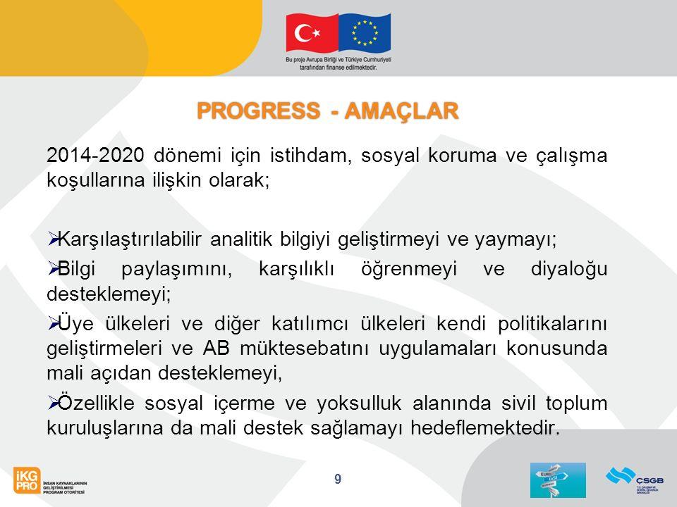 PROGRESS - AMAÇLAR 2014-2020 dönemi için istihdam, sosyal koruma ve çalışma koşullarına ilişkin olarak;  Karşılaştırılabilir analitik bilgiyi geliştirmeyi ve yaymayı;  Bilgi paylaşımını, karşılıklı öğrenmeyi ve diyaloğu desteklemeyi;  Üye ülkeleri ve diğer katılımcı ülkeleri kendi politikalarını geliştirmeleri ve AB müktesebatını uygulamaları konusunda mali açıdan desteklemeyi,  Özellikle sosyal içerme ve yoksulluk alanında sivil toplum kuruluşlarına da mali destek sağlamayı hedeflemektedir.