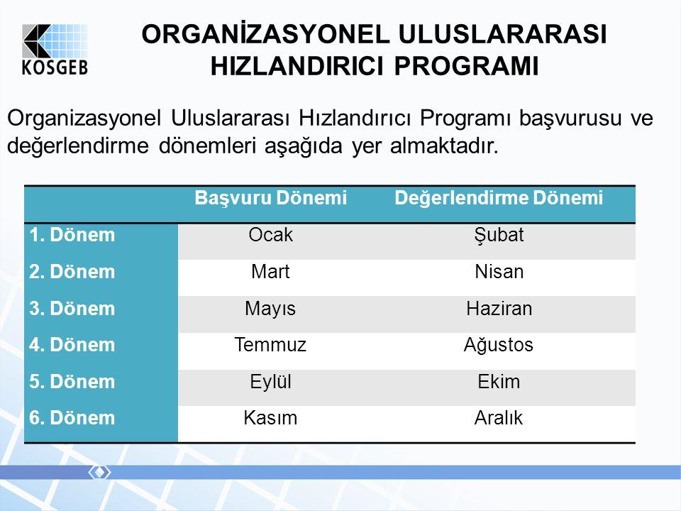 ORGANİZASYONEL ULUSLARARASI HIZLANDIRICI PROGRAMI Organizasyonel Uluslararası Hızlandırıcı Programı başvurusu ve değerlendirme dönemleri aşağıda yer a