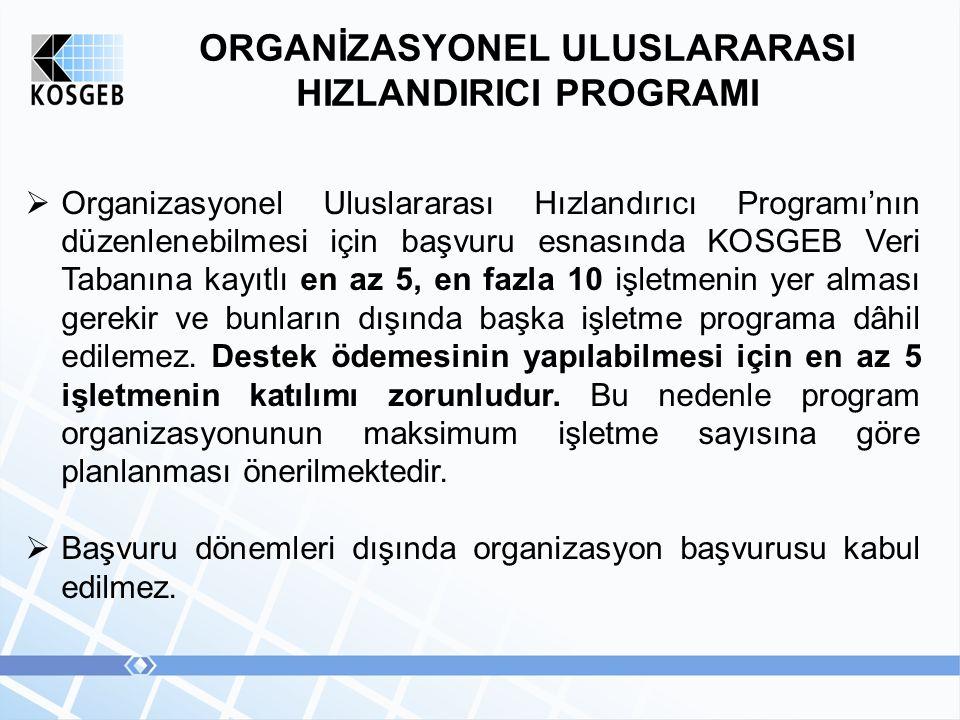 ORGANİZASYONEL ULUSLARARASI HIZLANDIRICI PROGRAMI  Organizasyonel Uluslararası Hızlandırıcı Programı'nın düzenlenebilmesi için başvuru esnasında KOSGEB Veri Tabanına kayıtlı en az 5, en fazla 10 işletmenin yer alması gerekir ve bunların dışında başka işletme programa dâhil edilemez.