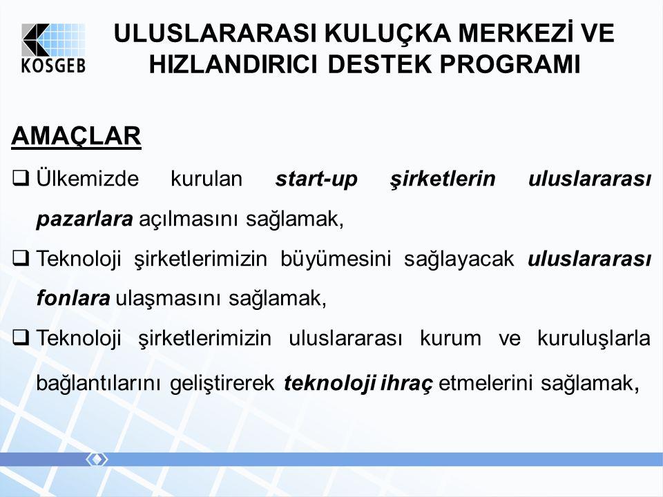 ULUSLARARASI KULUÇKA MERKEZİ VE HIZLANDIRICI DESTEK PROGRAMI AMAÇLAR  Ülkemizde kurulan start-up şirketlerin uluslararası pazarlara açılmasını sağlam