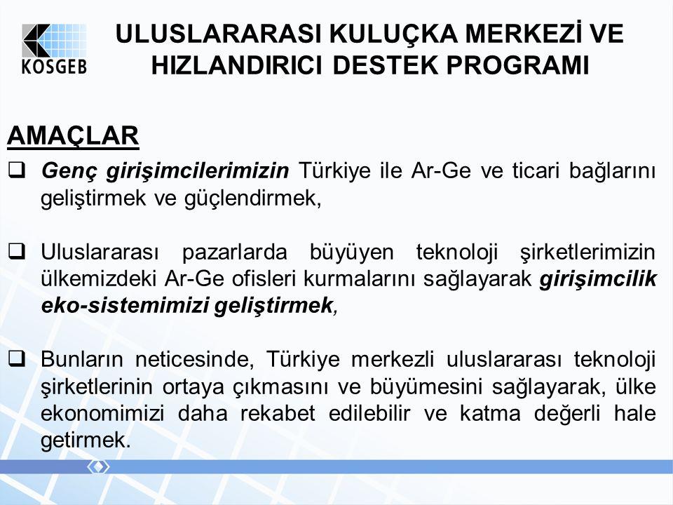 ULUSLARARASI KULUÇKA MERKEZİ VE HIZLANDIRICI DESTEK PROGRAMI AMAÇLAR  Genç girişimcilerimizin Türkiye ile Ar-Ge ve ticari bağlarını geliştirmek ve güçlendirmek,  Uluslararası pazarlarda büyüyen teknoloji şirketlerimizin ülkemizdeki Ar-Ge ofisleri kurmalarını sağlayarak girişimcilik eko-sistemimizi geliştirmek,  Bunların neticesinde, Türkiye merkezli uluslararası teknoloji şirketlerinin ortaya çıkmasını ve büyümesini sağlayarak, ülke ekonomimizi daha rekabet edilebilir ve katma değerli hale getirmek.