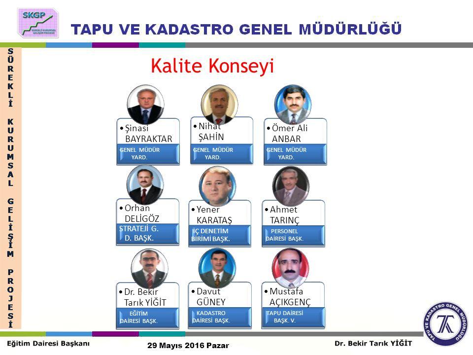 Kalite Konseyi 29 Mayıs 2016 Pazar