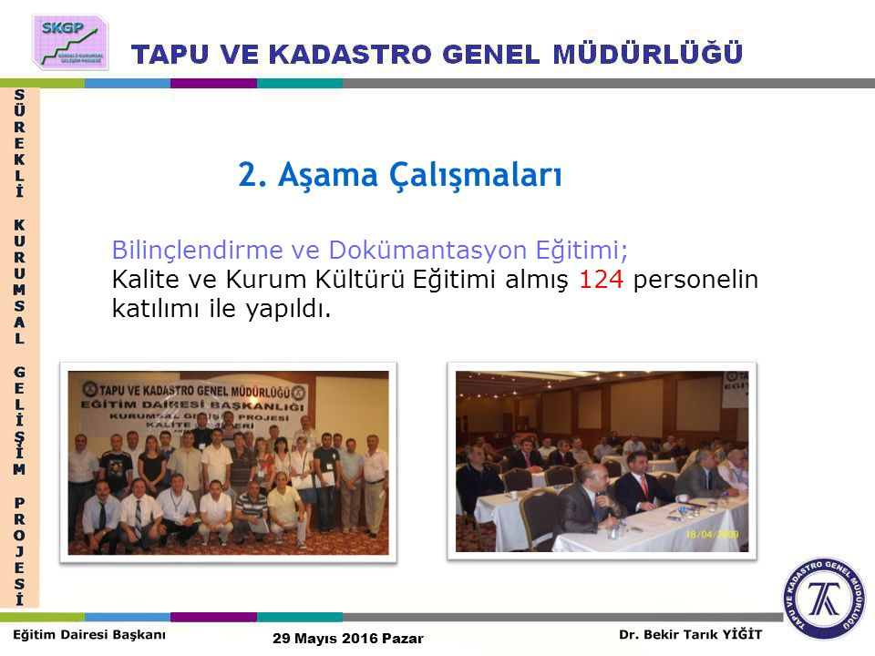 Bilinçlendirme ve Dokümantasyon Eğitimi; Kalite ve Kurum Kültürü Eğitimi almış 124 personelin katılımı ile yapıldı.