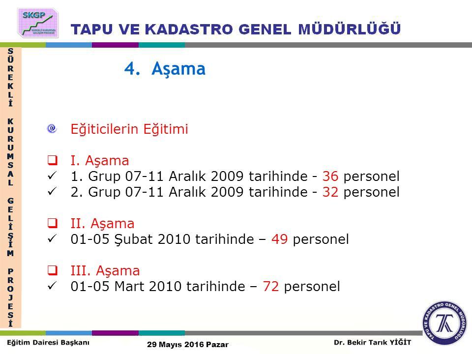 4. Aşama Eğiticilerin Eğitimi  I. Aşama 1. Grup 07-11 Aralık 2009 tarihinde - 36 personel 2.