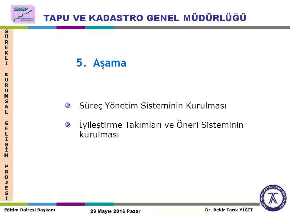 Süreç Yönetim Sisteminin Kurulması İyileştirme Takımları ve Öneri Sisteminin kurulması 5.