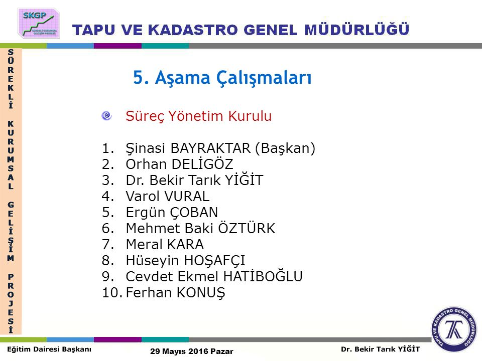 Süreç Yönetim Kurulu 1.Şinasi BAYRAKTAR (Başkan) 2.Orhan DELİGÖZ 3.Dr.