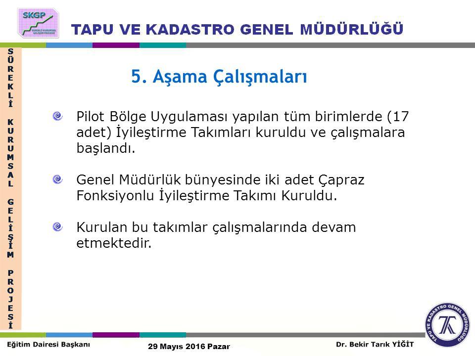 5. Aşama Çalışmaları Pilot Bölge Uygulaması yapılan tüm birimlerde (17 adet) İyileştirme Takımları kuruldu ve çalışmalara başlandı. Genel Müdürlük bün