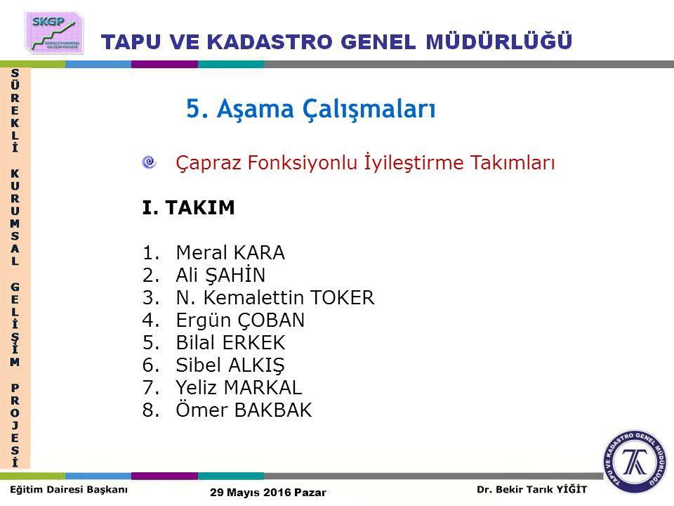 Çapraz Fonksiyonlu İyileştirme Takımları I. TAKIM 1.Meral KARA 2.Ali ŞAHİN 3.N.