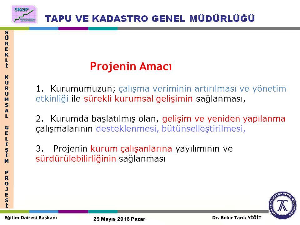Öneri Değerlendirme Kurulu 1.Ömer Ali ANBAR 2.Dr.