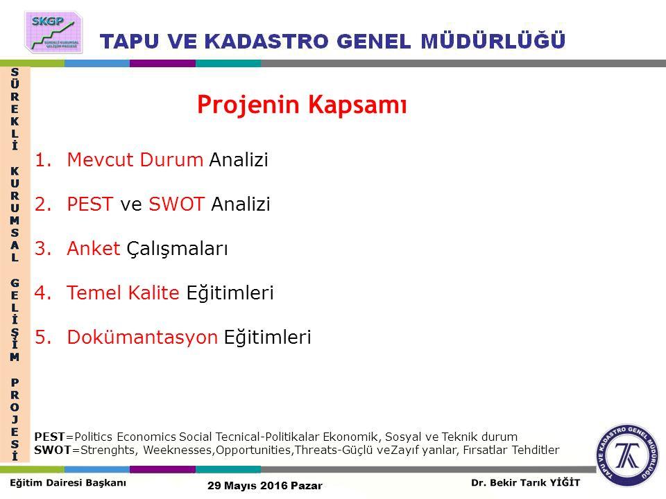 Çapraz Fonksiyonlu İyileştirme Takımları I.TAKIM 1.Meral KARA 2.Ali ŞAHİN 3.N.