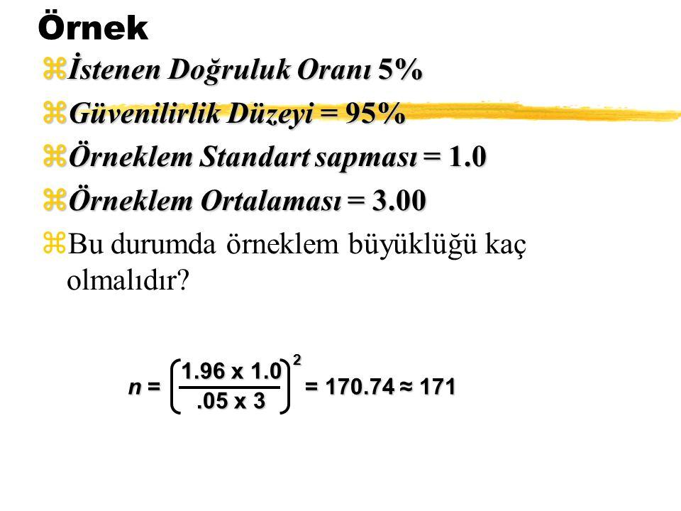 Örnek zİstenen Doğruluk Oranı 5% zGüvenilirlik Düzeyi = 95% zÖrneklem Standart sapması = 1.0 zÖrneklem Ortalaması = 3.00 zBu durumda örneklem büyüklüğ
