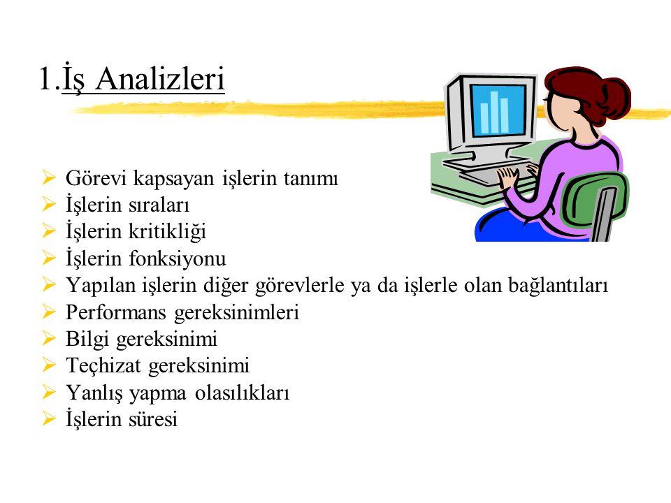 1.İş Analizleri  Görevi kapsayan işlerin tanımı  İşlerin sıraları  İşlerin kritikliği  İşlerin fonksiyonu  Yapılan işlerin diğer görevlerle ya da