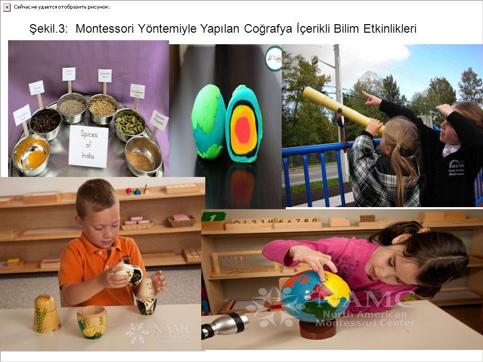 Şekil.3: Montessori Yöntemiyle Yapılan Coğrafya İçerikli Bilim Etkinlikleri