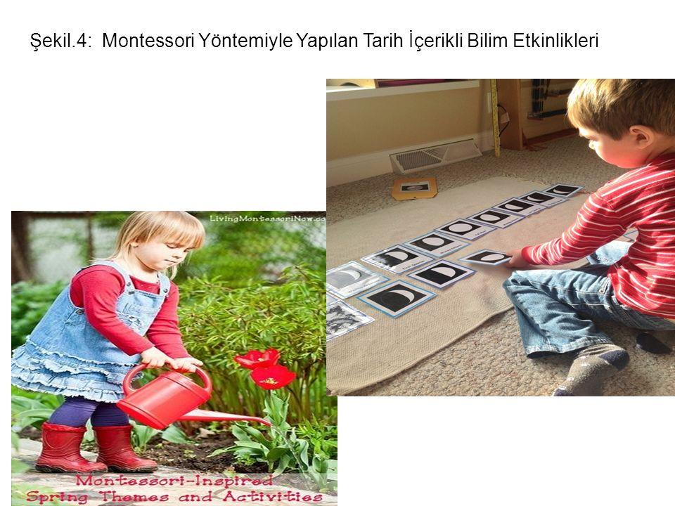 Şekil.4: Montessori Yöntemiyle Yapılan Tarih İçerikli Bilim Etkinlikleri