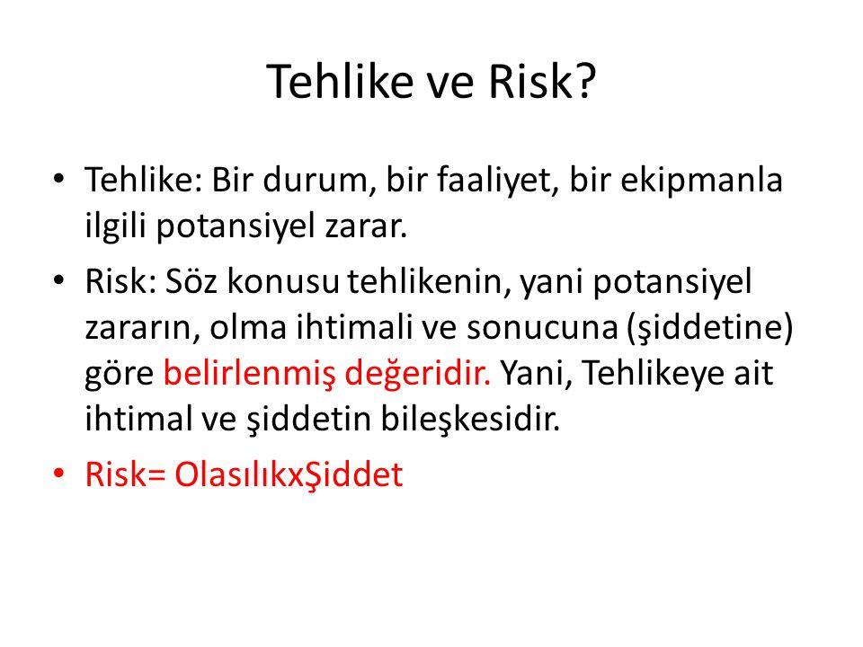 Risk Değerlendirmesinde beş temel adım: 1.Tehlikelerin tanınması 2.Tehlikelerden kaynaklanan risklerin değerlendirilmesi 3.Risklerin önlenmesi veya en düşük seviyeye düşürülmesi için gerekli kontrol tedbirlerine karar verilmesi 4.Kontrol tedbirlerinin tamamlanması 5.Alınan tedbirlerin etkinliğinin izlenmesi ve tekrar edilmesi